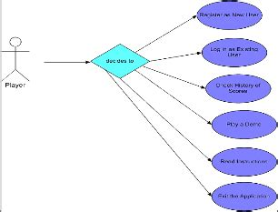 14 Research Proposal Examples & Samples PDF, DOC, Pages